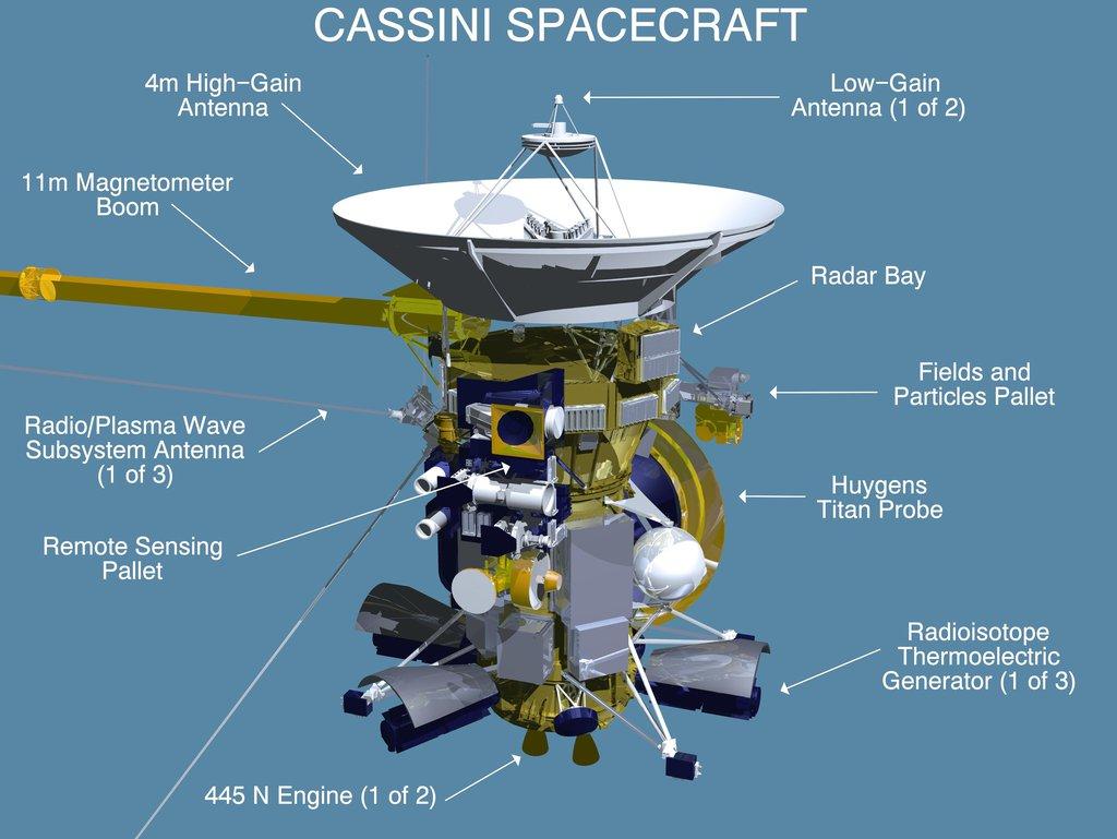 Cassini Spacecraft detail