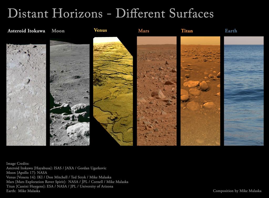 Distant Horizons - Different Surfaces (Itokawa / Moon / Venus / Mars / Titan / Earth)