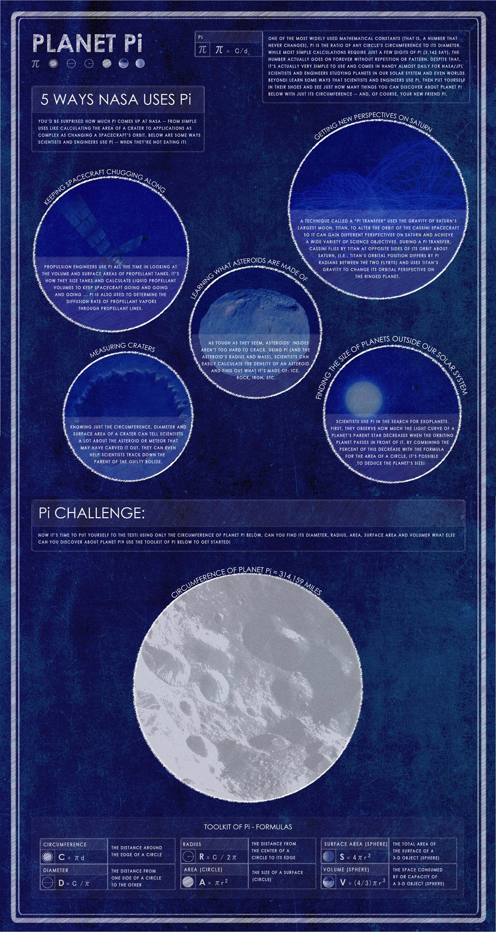 How Pi Makes NASA/JPL Go 'Round