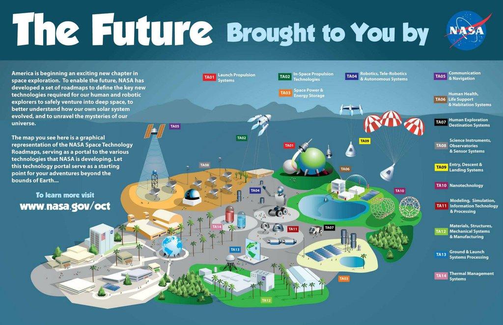 The Future by NASA