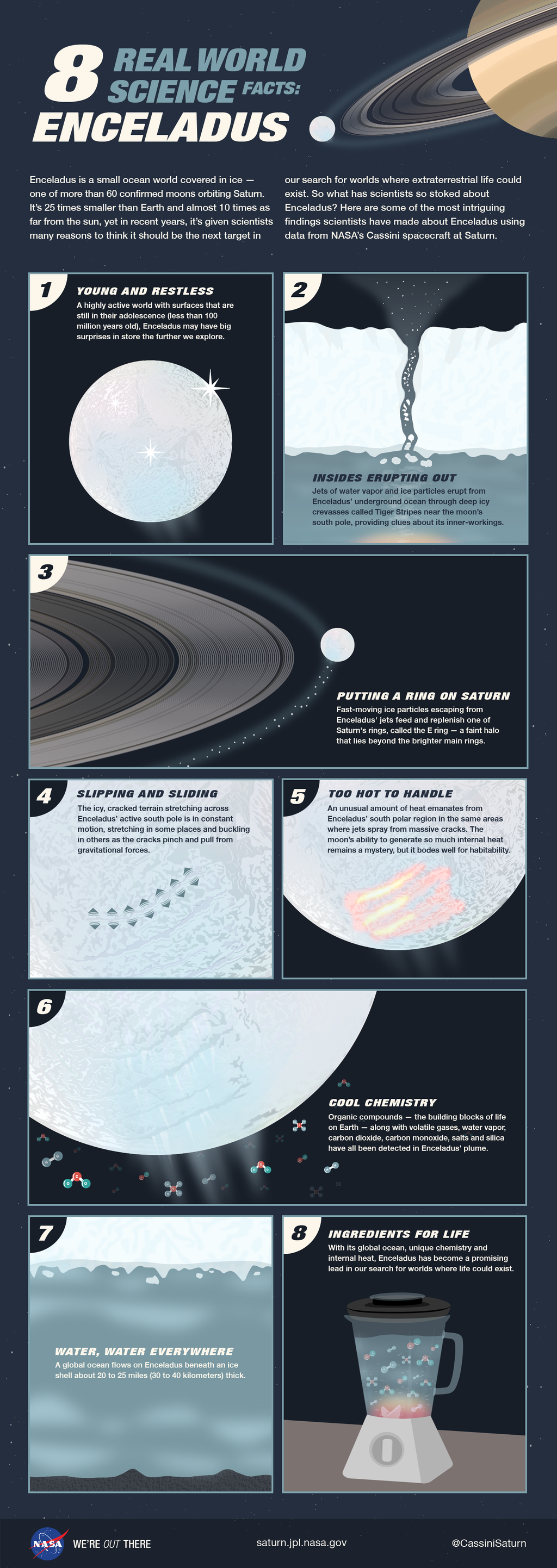 8 Real World Science Facts About Saturn's Moon Enceladus