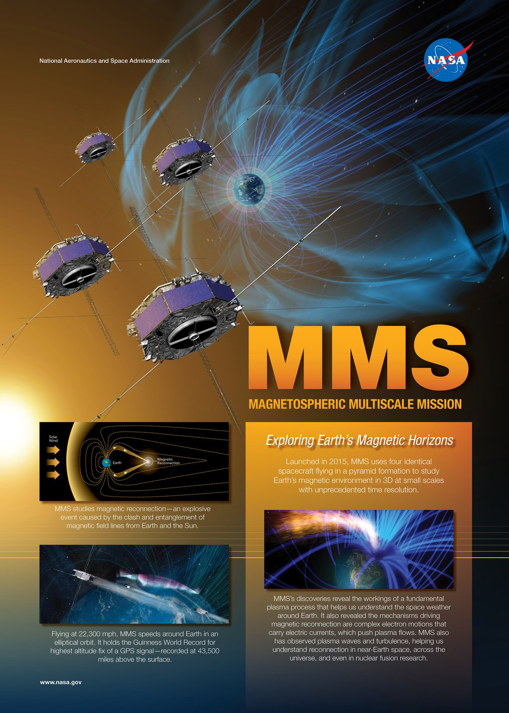 Magnetospheric Multiscale Mission (MMS) - Exploring Earths Magnetic Horizons