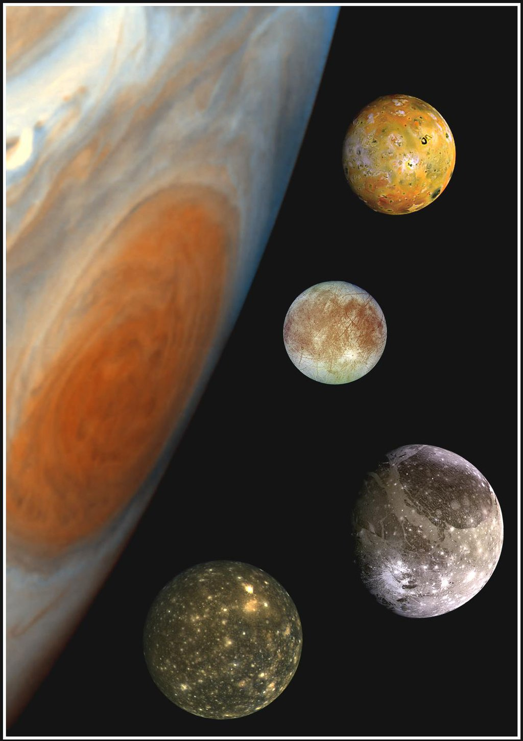 This 'family portrait,' a composite of the Jovian system, includes the edge of Jupiter with its Great Red Spot, and Jupiter's four largest moons, known as the Galilean satellites. From top to bottom, the moons shown are Io, Europa, Ganymede and Callisto.