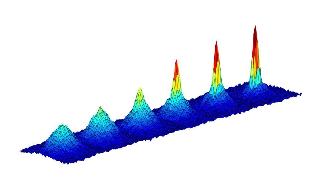 This Bose-Einstein graph shows the changing density of a cloud of atoms as it is cooled to lower and lower temperatures (going from left to right) approaching absolute zero.