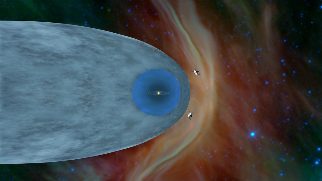 This graphic shows the position of NASA's Voyager 1 and Voyager 2 probes, outside of the heliosphere, a protective bubble created by the Sun that extends well past the orbit of Pluto.