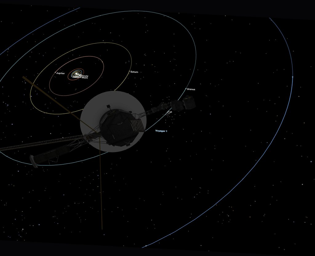 This simulated view approximates Voyager 1's perspective when it took its final series of images known as the Family Portrait of the Solar System.