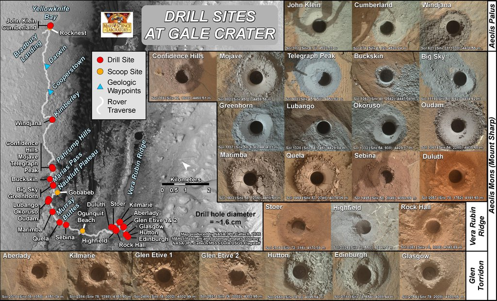 These 26 holes represent each of the rock samples NASA's Curiosity Mars rover has collected as of early July 2020. A map in the upper left shows where the holes were drilled along the rover's route.