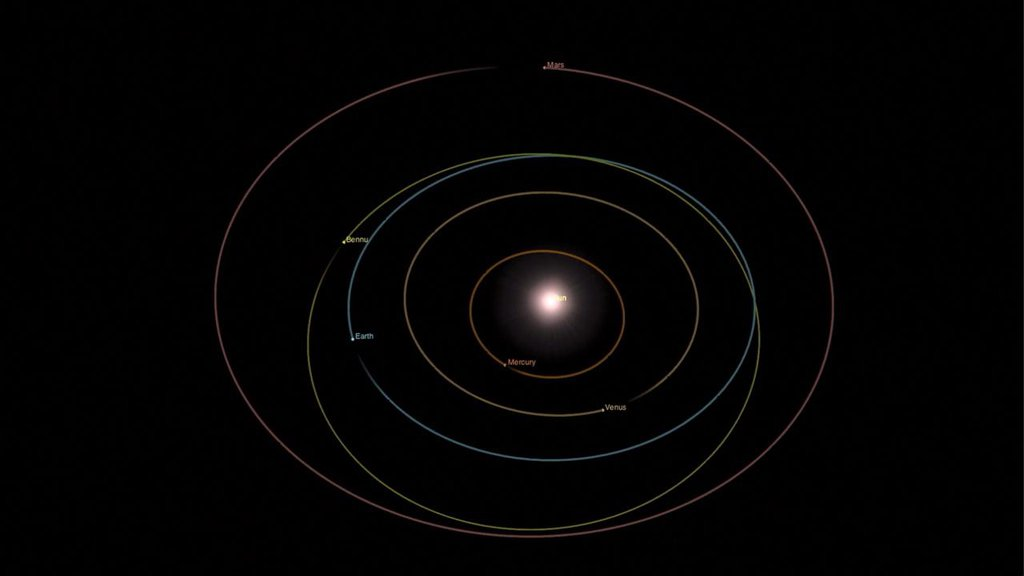 Using data collected by NASA's OSIRIS-REx mission, this animation shows the trajectories of rock particles after being ejected from asteroid (101955) Bennu's surface.