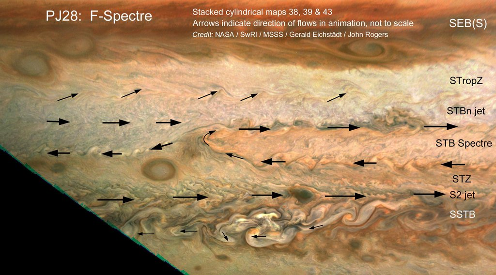 This image was captured by the JunoCam imager aboard NASA's Juno spacecraft on July 25, 2020. It shows how the motion of small clouds on Jupiter is used to determine wind direction (indicated with arrows).