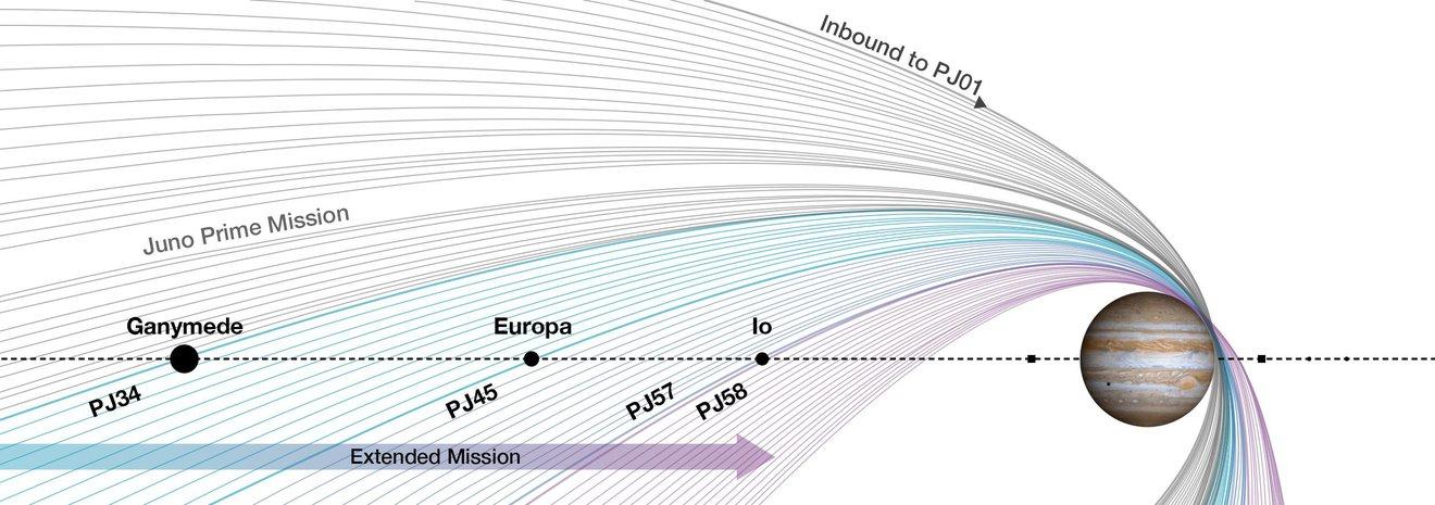 Juno - Mission autour de Jupiter - Page 15 JpegPIA24308.width-1320