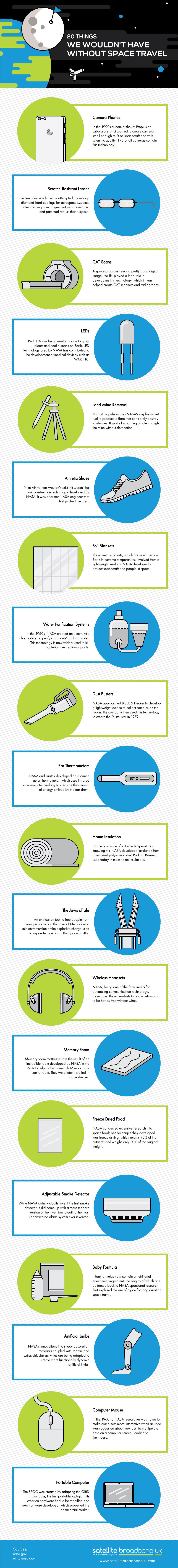 infographicsuploadsinfographicsfull11358.jpg